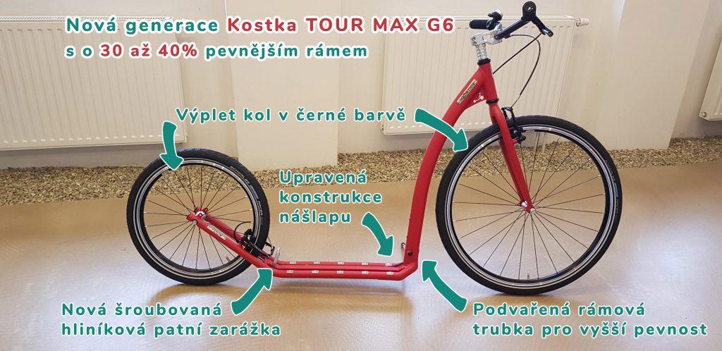 Nová generace Kostka Tour Max G6